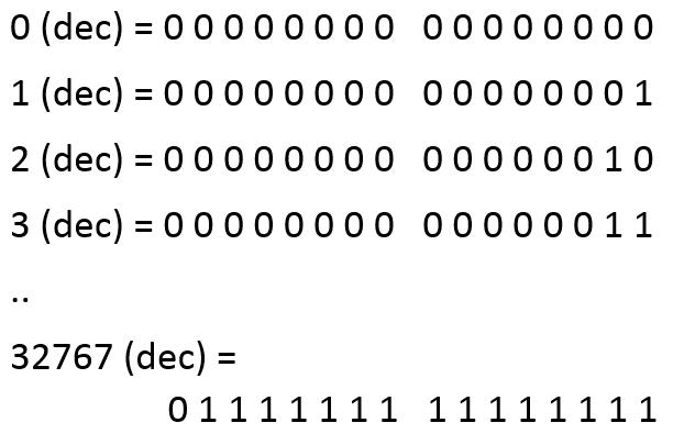 1112-001